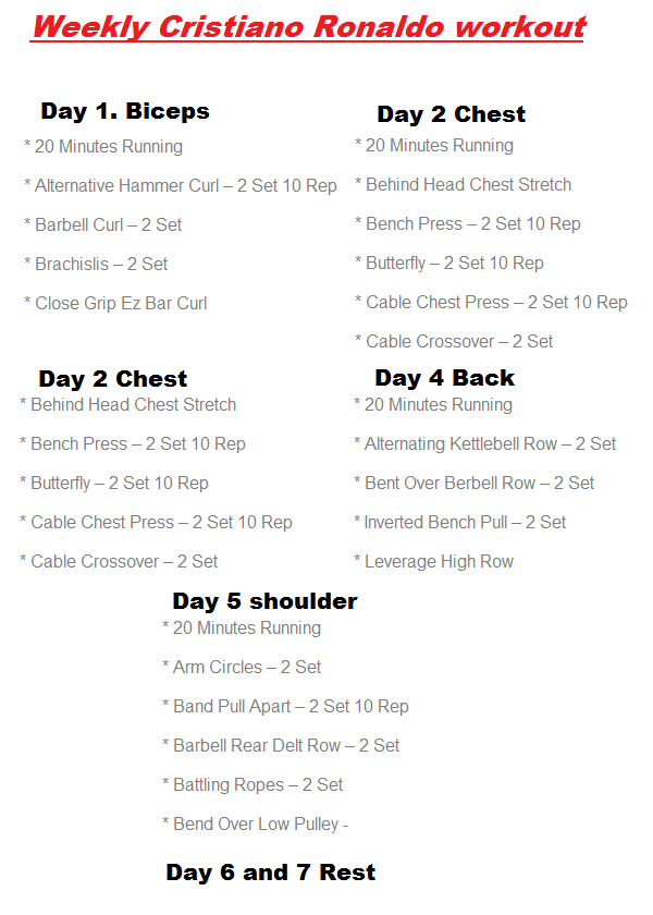 preferable for you: ronaldo diet-Workout Exercise and Diet plan-