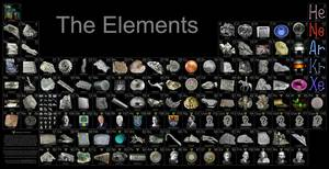 Funny shortcut to remember periodic table tecreativ periodic table remember easily urtaz Gallery