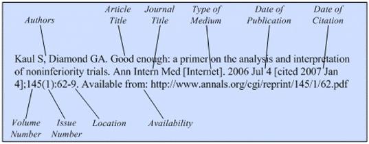 Introducción cómo referenciar revistas electrónicas