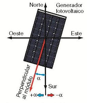 solar action  calculo instalaci u00d3n fotovoltaica aislada de