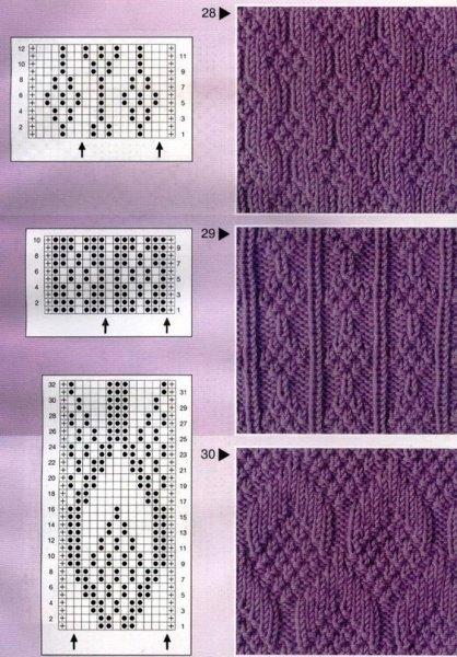 Узоры для вязания спицами схемы и описание двухцветные