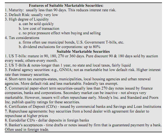 management of marketable securities essay