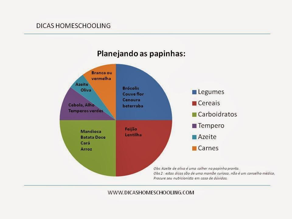 https://www.dropbox.com/s/we317iwoy9j7857/mapa_nutricional_infantil_dicas_homeschooling.jpg