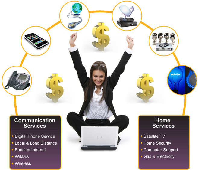 Image result for The products and services offered by ACN