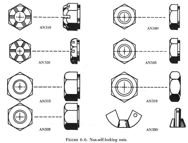 types of aircraft lock nuts pictures to pin on pinterest