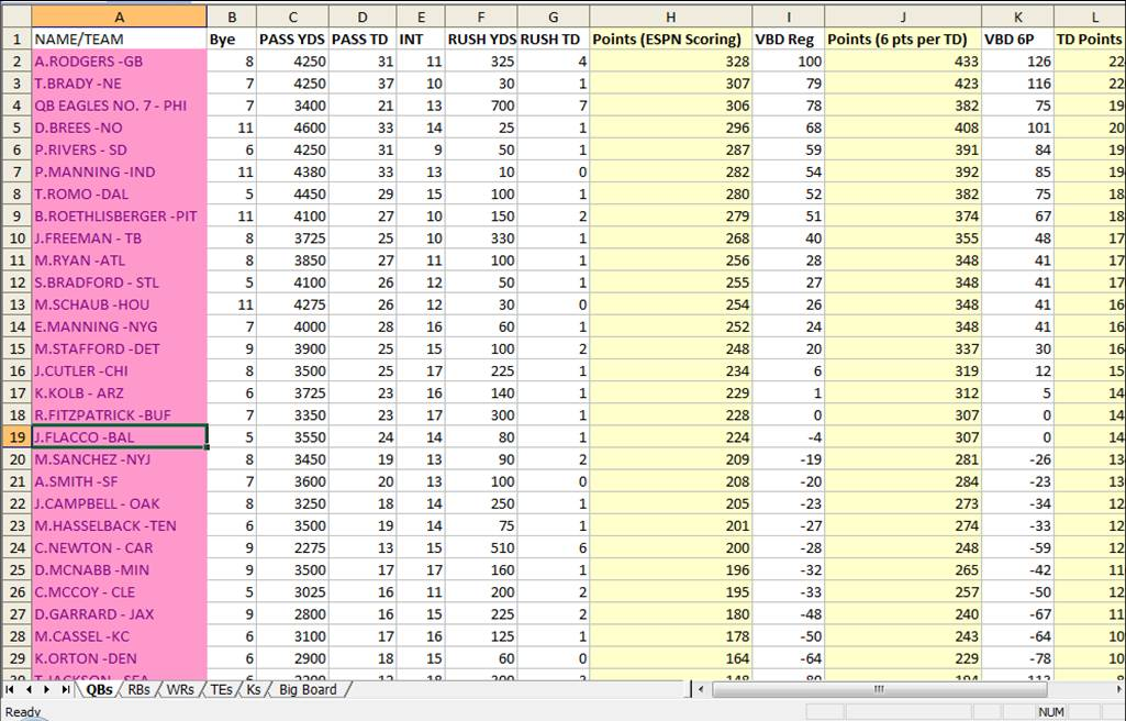 excel spreadsheets help 2011 nfl fantasy football spreadsheet