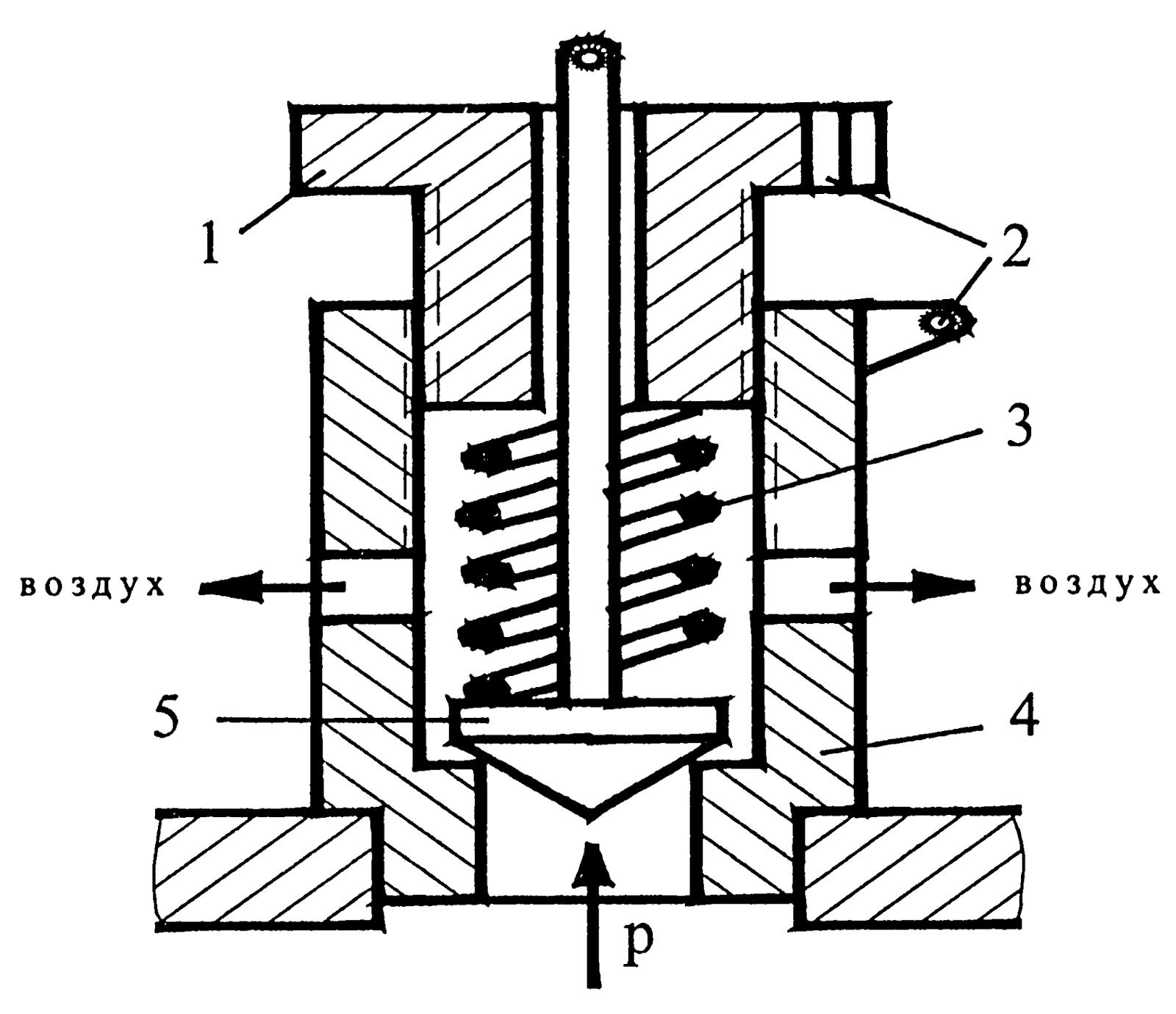 балансировка колес станком семв с72 инструкция