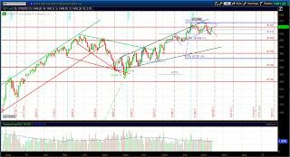 Продажа ES (Дневной график)