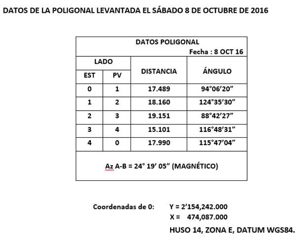 PRÁCTICA 7 SÁBADO 8 DE OCTUBRE 2016
