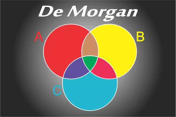 Duas versões para as Leis de De Morgan