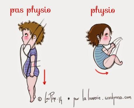 portage physiologique position physio bienfaits ostéopathie
