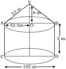 Kp-18 A tent is of the shape of a right circular cylinder upto a height of 3 metres and then becomes a right circular cone with a maximum height of 13.5 ...  sc 1 st  Knowledge Philic & 3-D figure questions for tier-2------------part-iii - Knowledge Philic