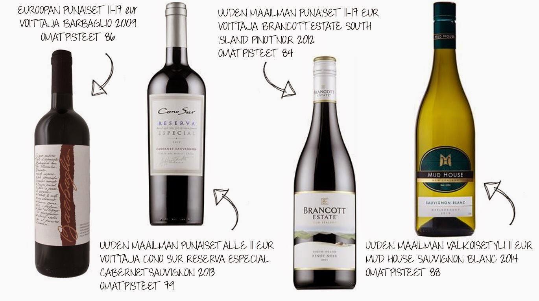 Vuoden viinit 2015 kategorioiden voittajat - www.blancdeblancs.fi