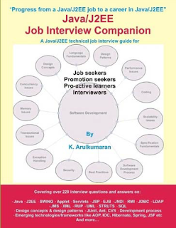 best Java interview book