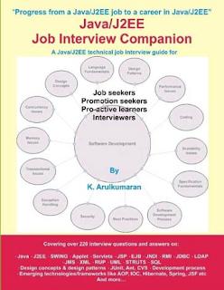 best Java interview book