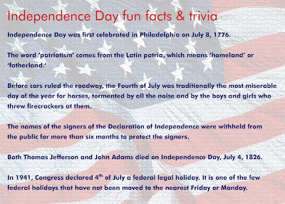 Some fun facts about 4th of july best holiday pictures for Good facts about america