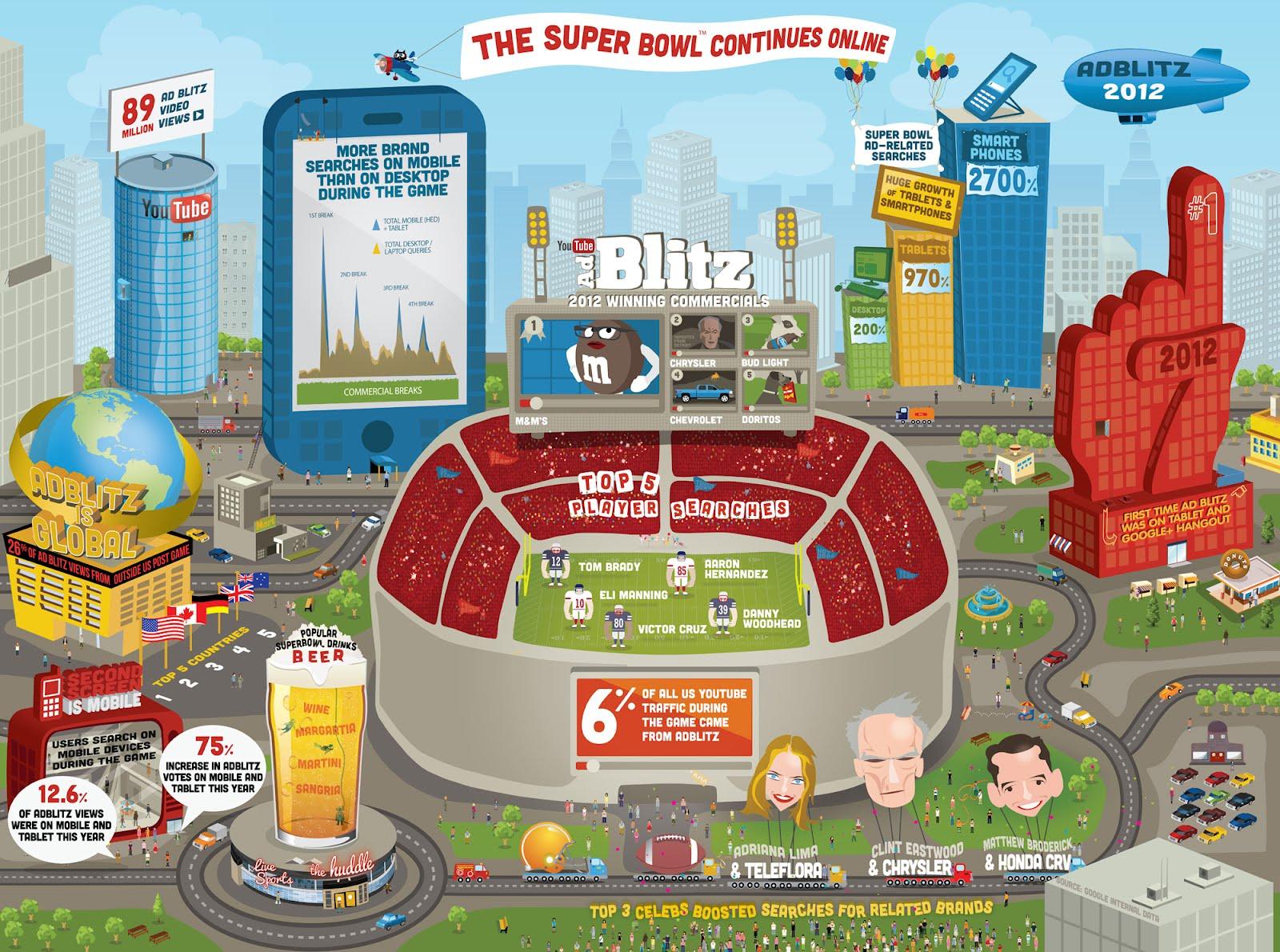 http://4.bp.blogspot.com/-3qOH7oVedgs/T2KbwTJCVmI/AAAAAAAAAH0/rJRbj5Wuxcw/s1600/ablitz_infographic_WF_v21_final%2BML%2Bfinal%2Bfinal.jpg