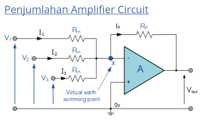 Efficiently Design An OpAmp Summer Circuit  Electronic