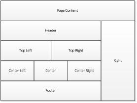 SharePoint WebPart Zonen