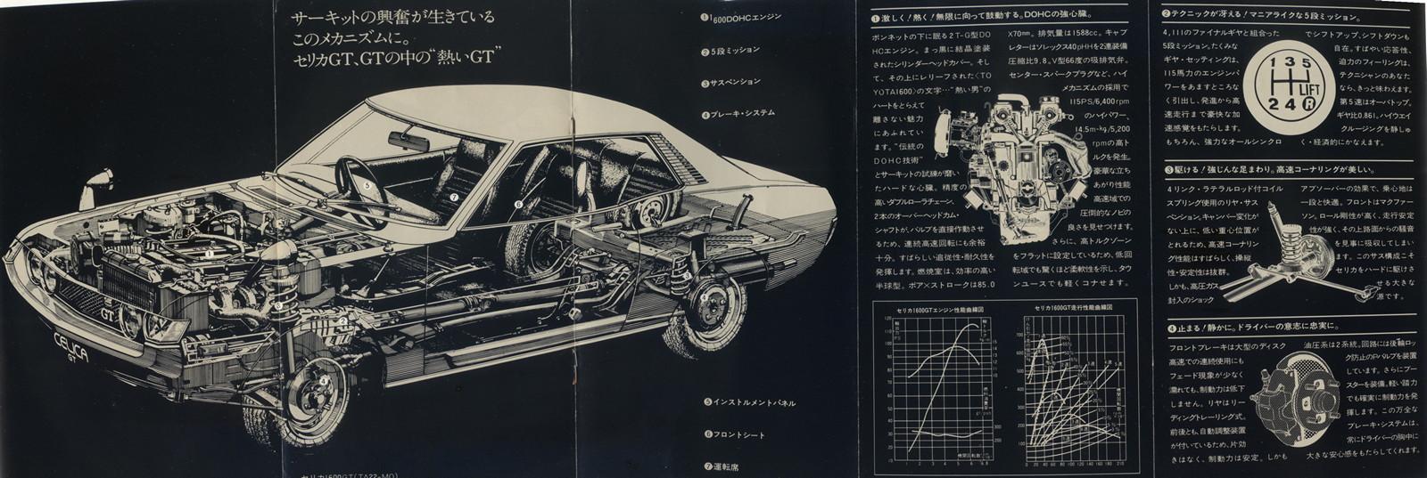 Toyota Celica, pierwsza generacja, kultowy sportowy samochód, stare auto, oldschool, japońska fura, galeria