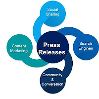 Press Release Writing, Marketing Services