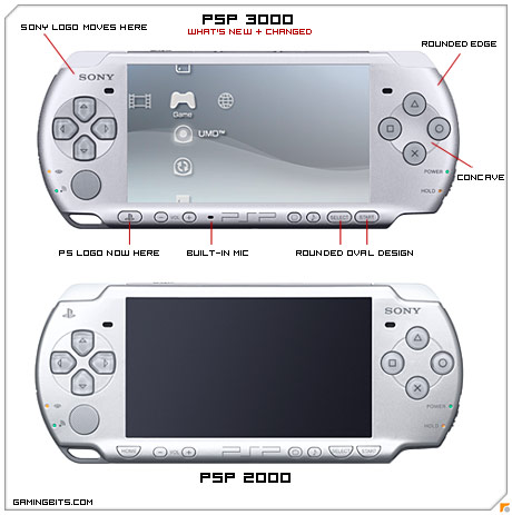 rumahpsp spesifikasi psp 3000 rh rumahpsp blogspot com psp 3000 specifications and features psp 3000 user manual