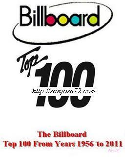 V.A. – Billboard Top 100 (1985-2001)