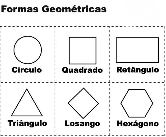 Matem tica geometria s ries iniciais atividades e desenhos for Las formas geometricas