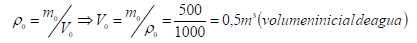 módulo de elasticidad volumétrico (k) inicial ejercicio 6