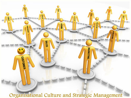 Case Study on Organisational Culture