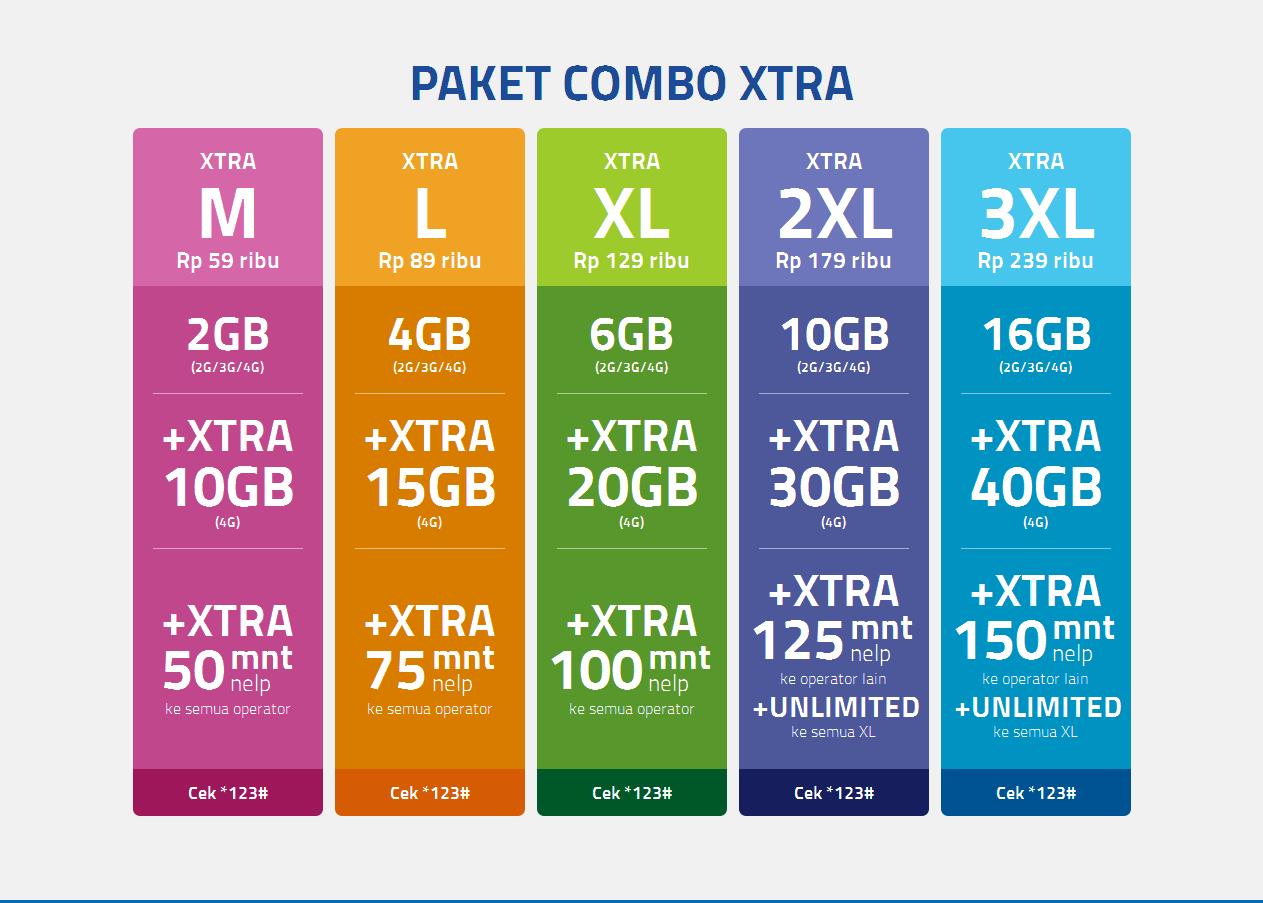 Paket Internet Xl 4g Lte 12gb 59 Ribu Combo Xtra 2018 Zona Gadget