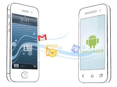 Image result for cara kirim foto iphone lewat bluetooth