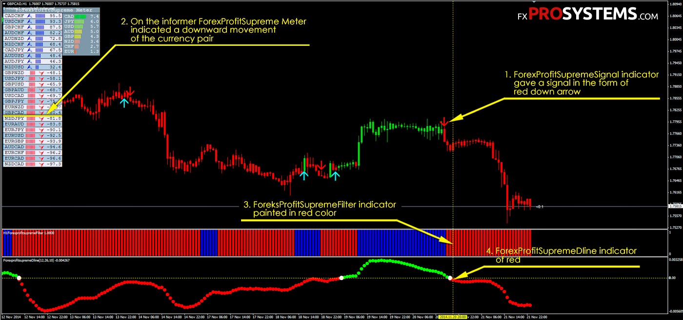 Forex super signal 30 download