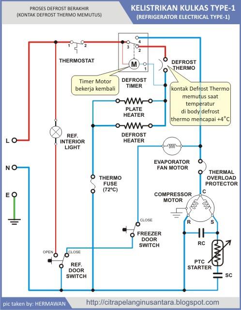 Citra pelangi nusantara kelistrikan kulkas saat kontak defrost thermo memutus timer motor mulai bekerja lagi ketika timer motor mulai bekerja kontak pada timer tidak langsung berpindah ccuart Images