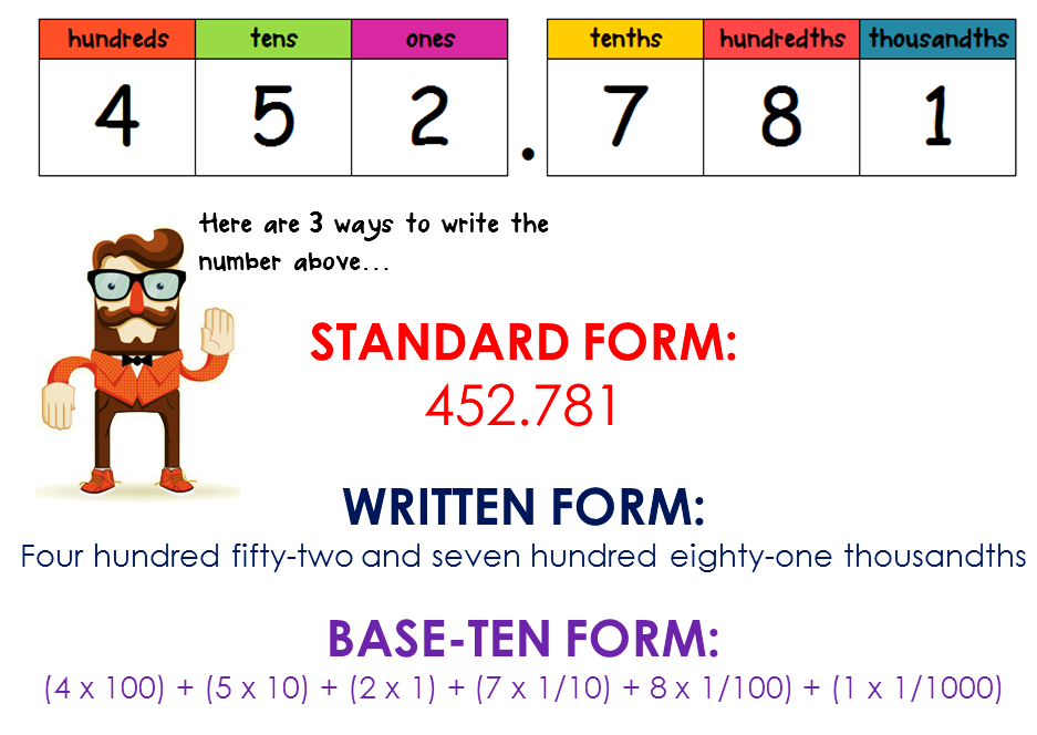 Here is an example of a written number using each method