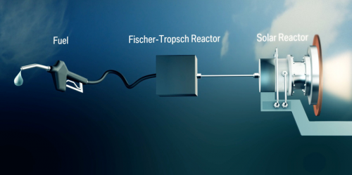 Artist's rendering of the functional principle. (Credit: Solar-Jet) Click to enlarge.