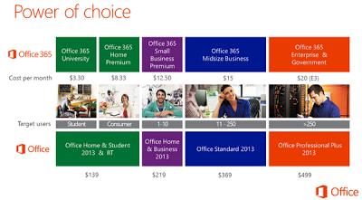 Office_2013_precios
