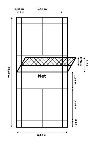 Ukuran Lapangan Bulutangkis