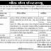 NRHM Gandhinagar Medical Officer & Pharmacist Recruitment 2015