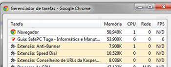 É normal o Chrome abrir vários processos