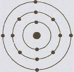 Mengenal apa itu atom dan semikonduktor, bagian dan karekternya