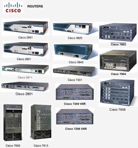 NETWORK PLANET: CISCO ROUTERS