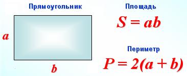 Как найти площадь прямоугольника. Как найти периметр прямоугольника. Формулы прямоугольника. Математика для блондинок.
