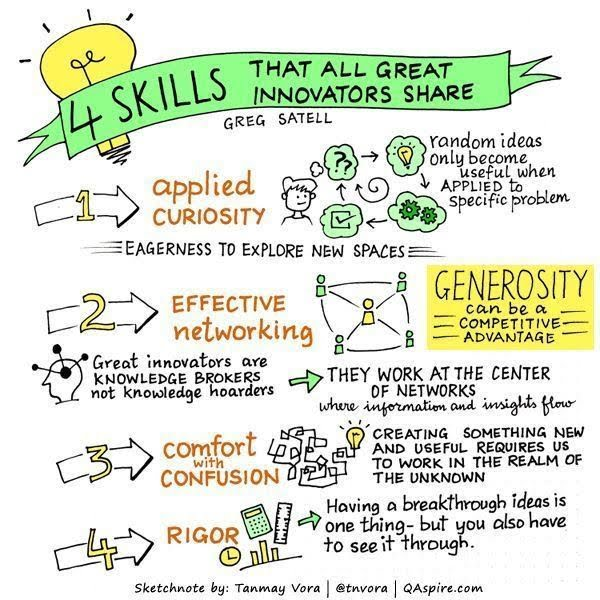 4 skills that all great innovator share