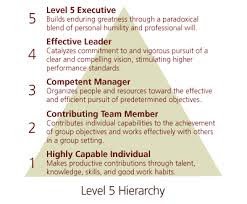 Mencari Pemimpin Yang Hebat tetapi tetap Rendah Hati