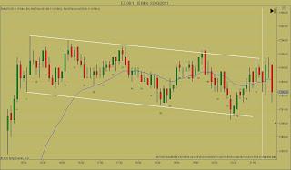 Señales de trading opciones binarias