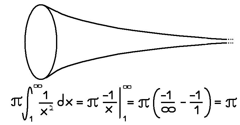 Chapuzas matemáticas: marzo 2013