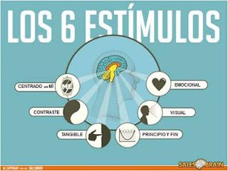 Los 6 estímulos del cerebro reptil, Antonio Casals, Esmeralda Díaz-Aroca