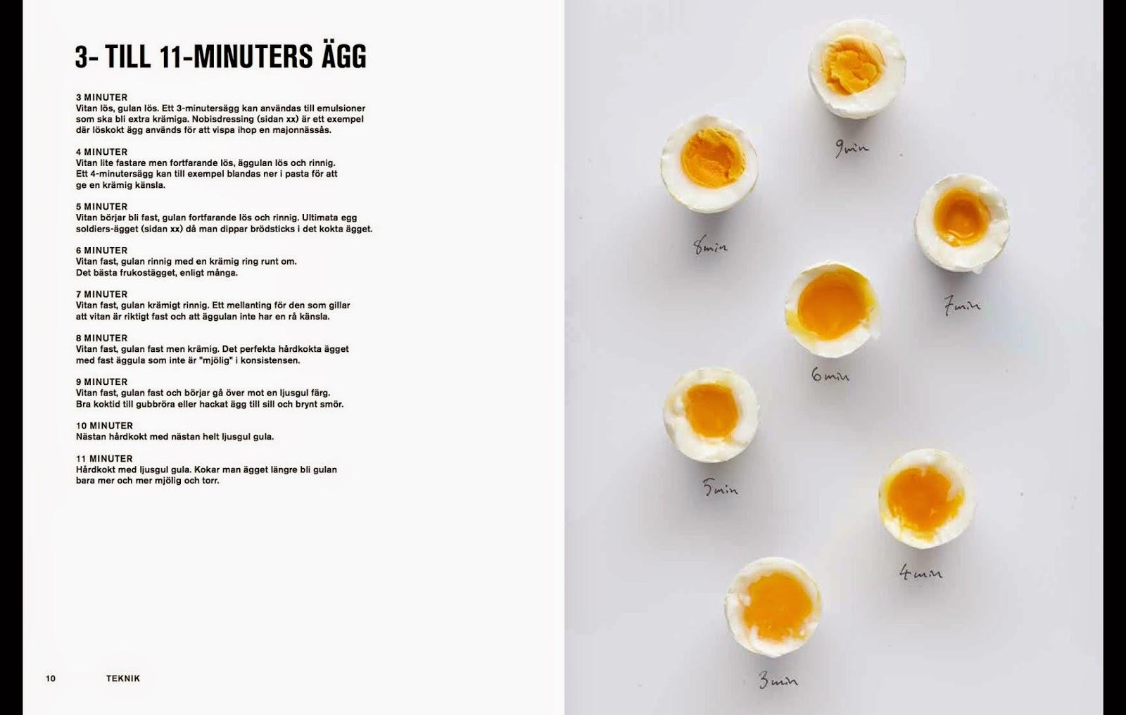 hur kokar man ägg