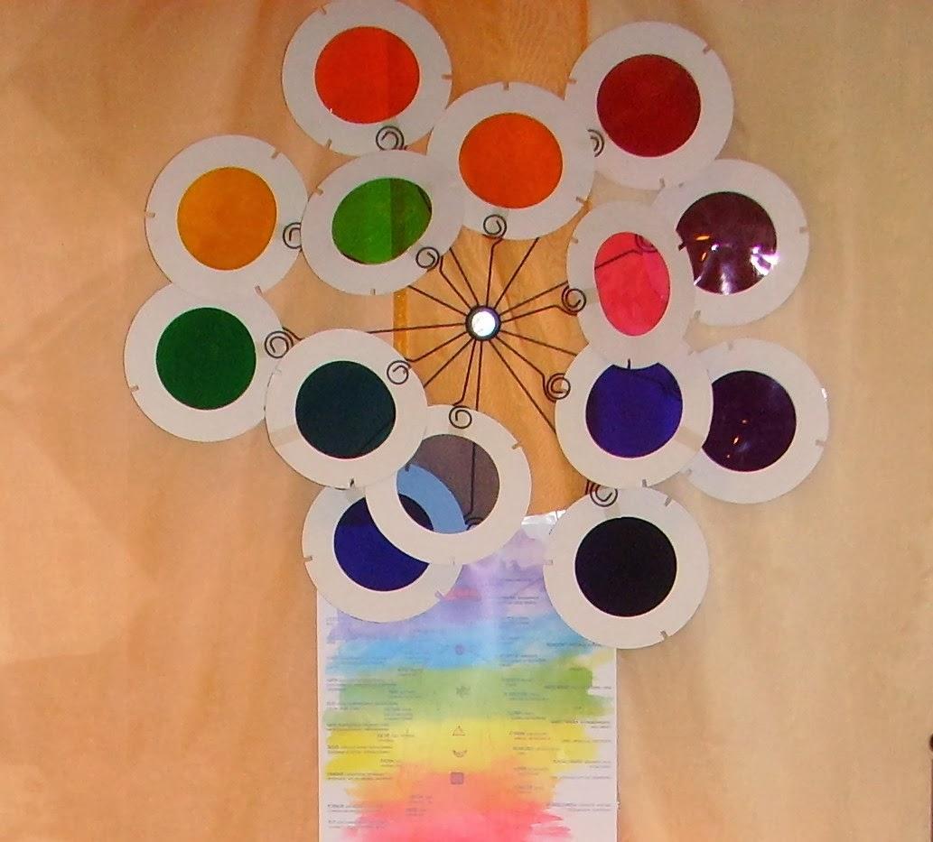 Farbenergie-Schwingung